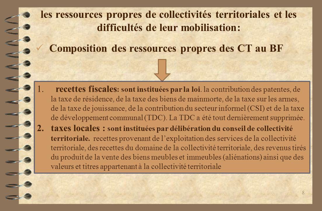 Composition des ressources propres des CT au BF