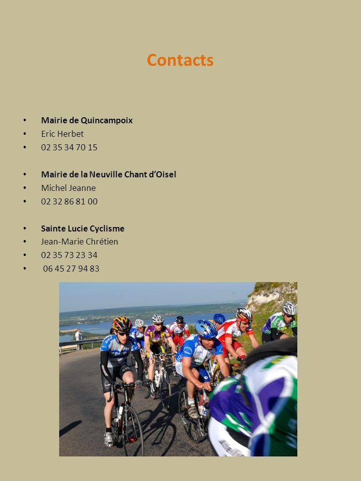 Contacts Mairie de Quincampoix Eric Herbet 02 35 34 70 15