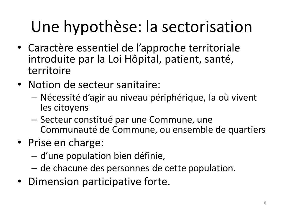 Une hypothèse: la sectorisation