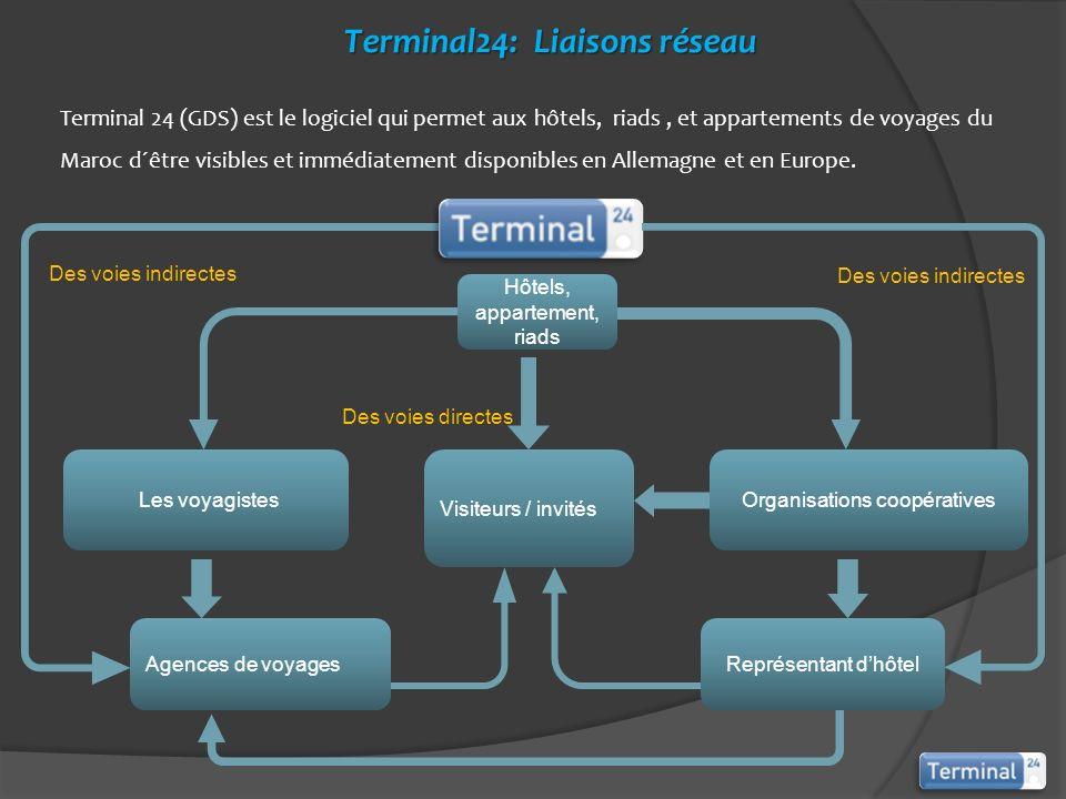 Terminal24: Liaisons réseau