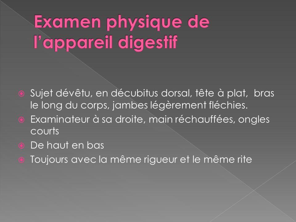 Examen physique de l'appareil digestif