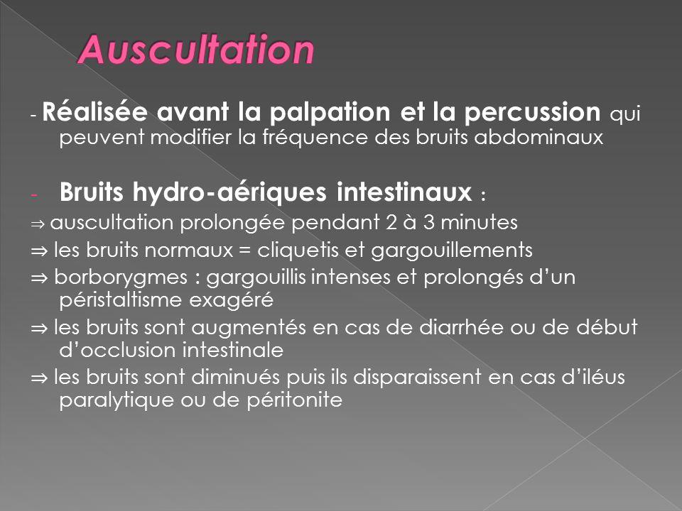 Auscultation Bruits hydro-aériques intestinaux :
