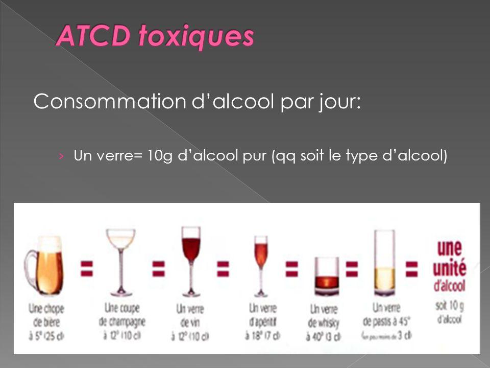 ATCD toxiques Consommation d'alcool par jour: