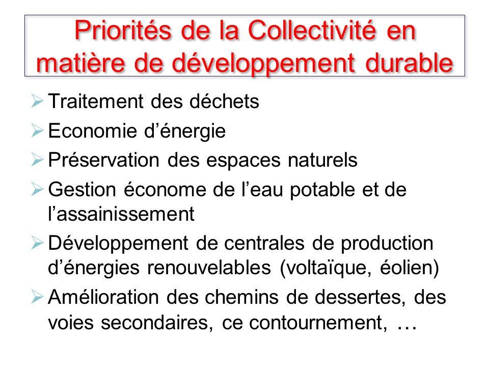 Priorités de la Collectivité en matière de développement durable