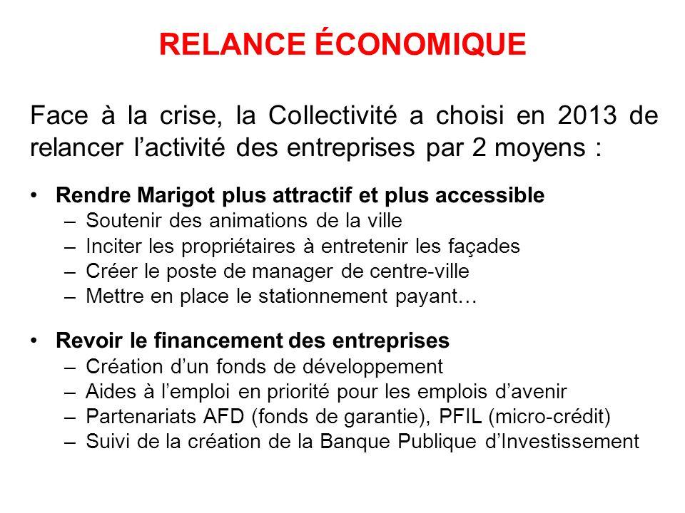 RELANCE ÉCONOMIQUE Face à la crise, la Collectivité a choisi en 2013 de relancer l'activité des entreprises par 2 moyens :