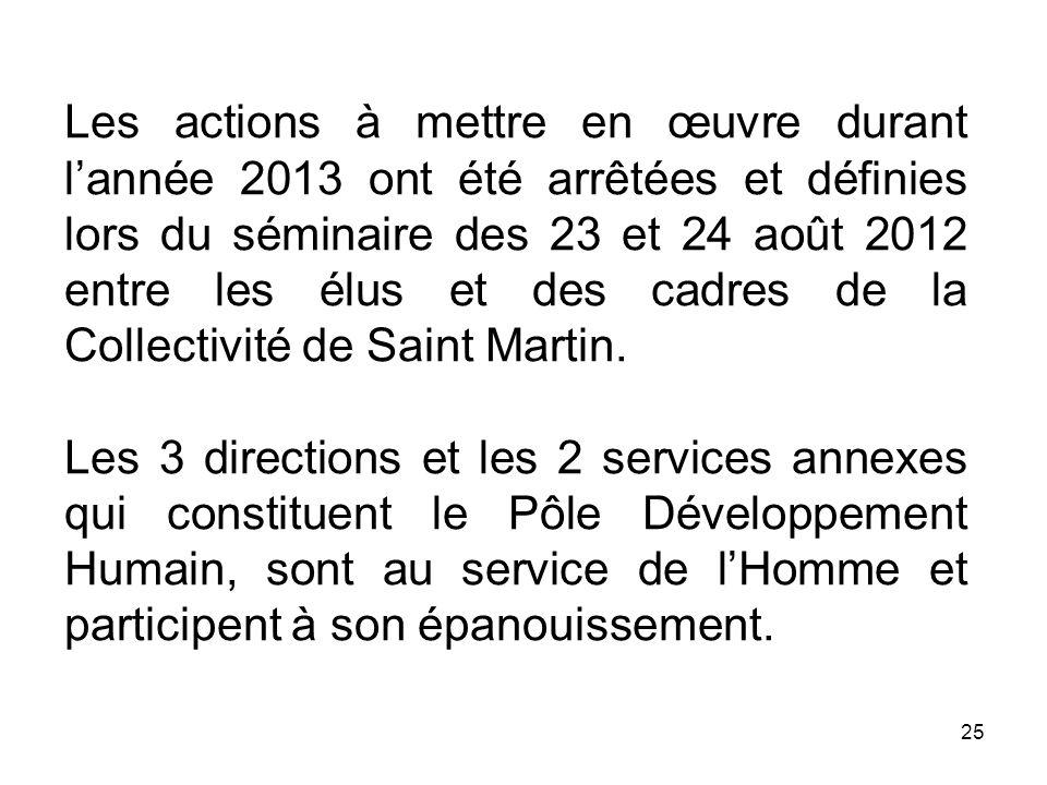 Les actions à mettre en œuvre durant l'année 2013 ont été arrêtées et définies lors du séminaire des 23 et 24 août 2012 entre les élus et des cadres de la Collectivité de Saint Martin.