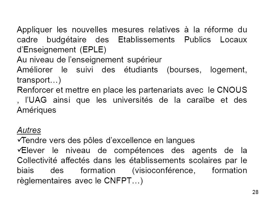 Appliquer les nouvelles mesures relatives à la réforme du cadre budgétaire des Etablissements Publics Locaux d'Enseignement (EPLE)
