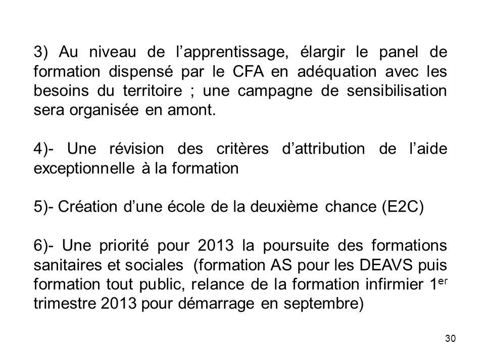3) Au niveau de l'apprentissage, élargir le panel de formation dispensé par le CFA en adéquation avec les besoins du territoire ; une campagne de sensibilisation sera organisée en amont.