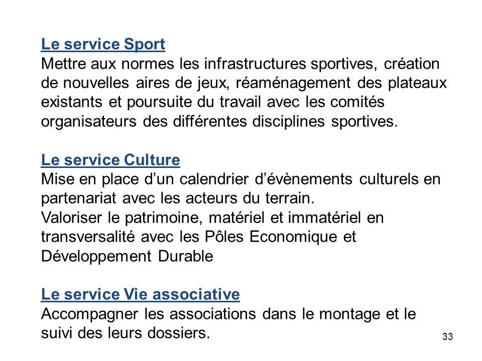 Le service Sport