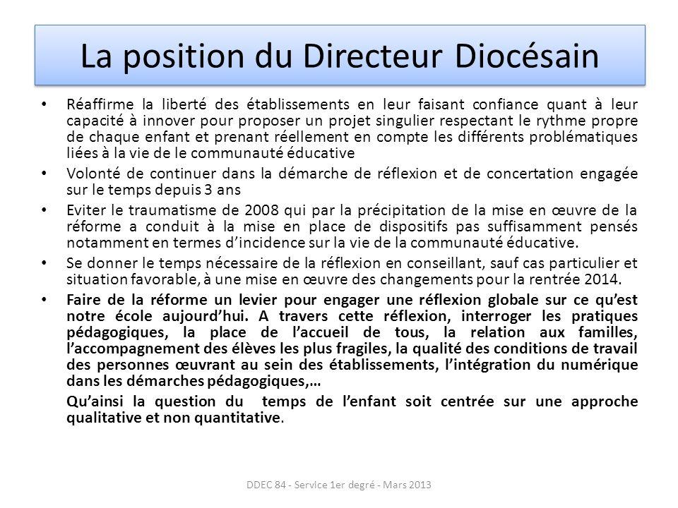 La position du Directeur Diocésain