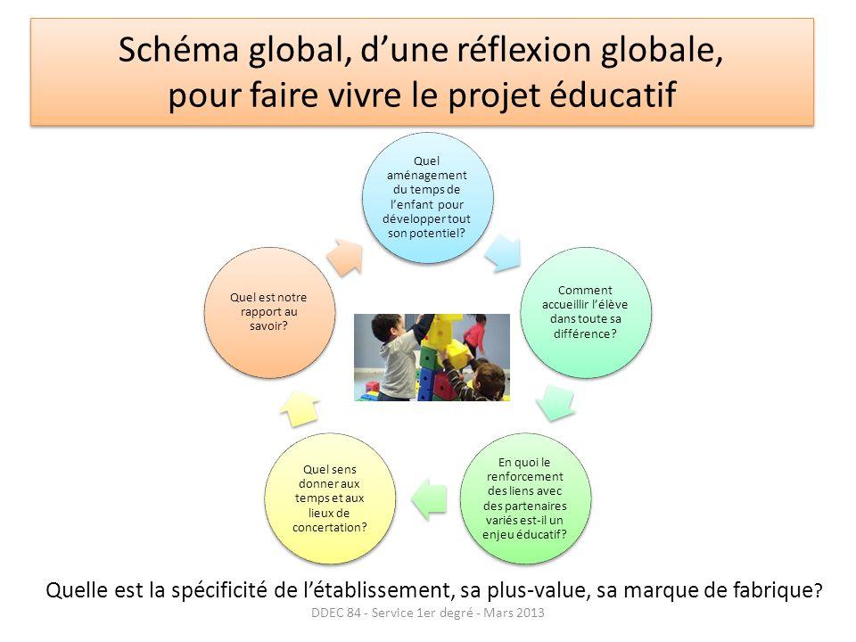 Schéma global, d'une réflexion globale, pour faire vivre le projet éducatif