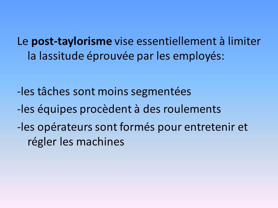 Le post-taylorisme vise essentiellement à limiter la lassitude éprouvée par les employés: -les tâches sont moins segmentées -les équipes procèdent à des roulements -les opérateurs sont formés pour entretenir et régler les machines