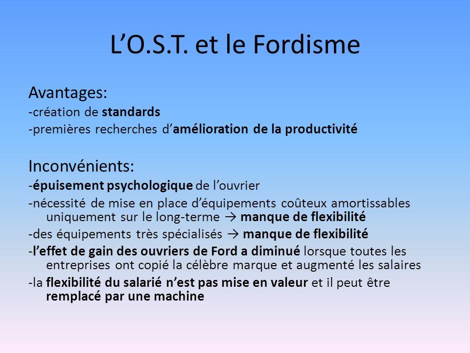 L'O.S.T. et le Fordisme Avantages: Inconvénients:
