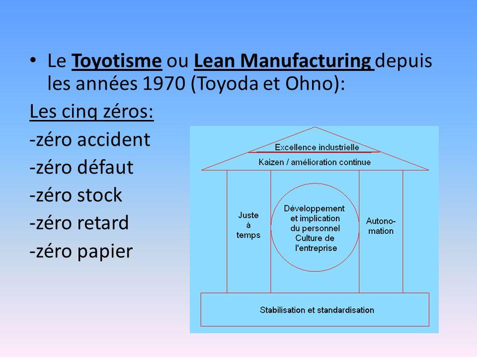 Le Toyotisme ou Lean Manufacturing depuis les années 1970 (Toyoda et Ohno):