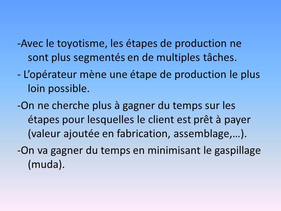 -Avec le toyotisme, les étapes de production ne sont plus segmentés en de multiples tâches.