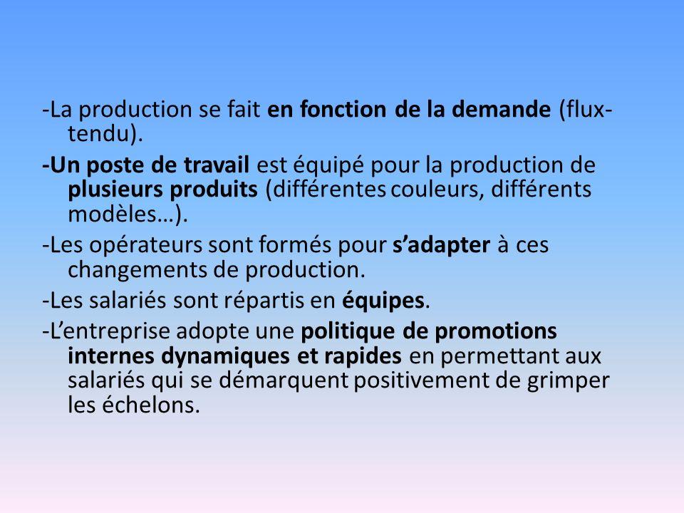 -La production se fait en fonction de la demande (flux-tendu)