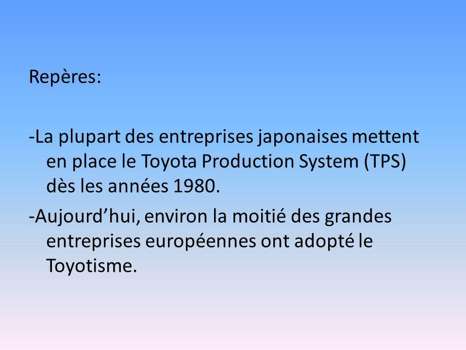Repères: -La plupart des entreprises japonaises mettent en place le Toyota Production System (TPS) dès les années 1980.