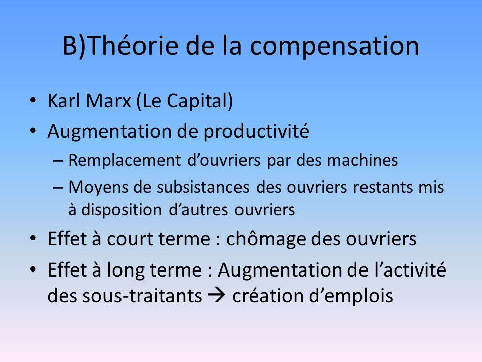 B)Théorie de la compensation