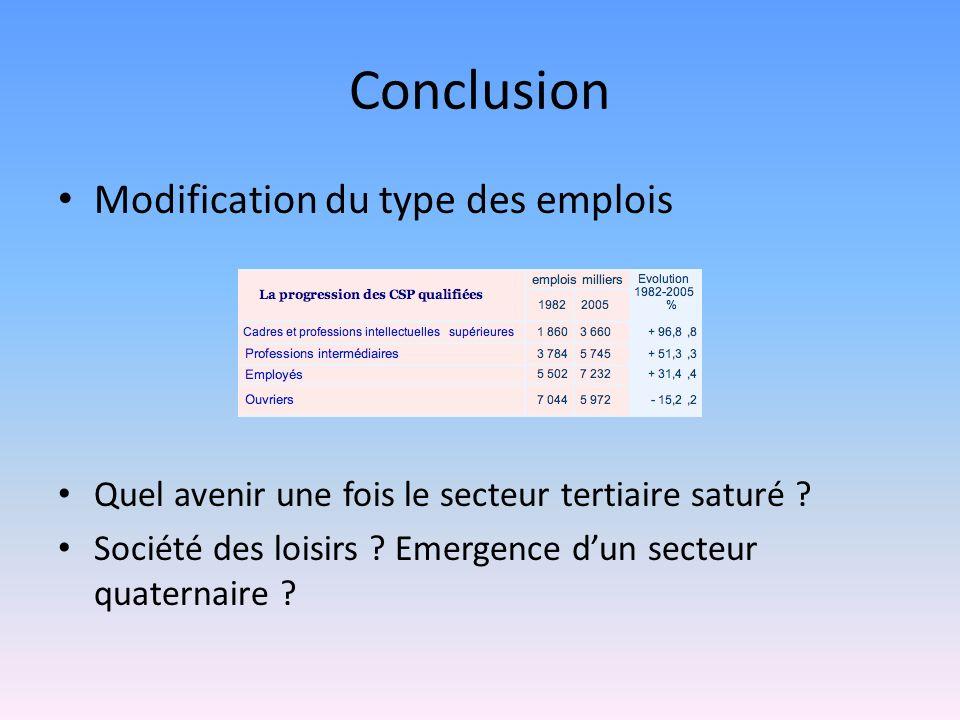 Conclusion Modification du type des emplois