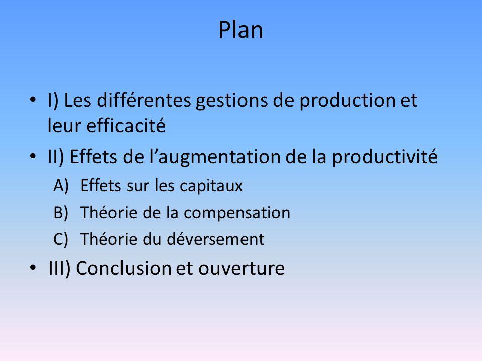 Plan I) Les différentes gestions de production et leur efficacité