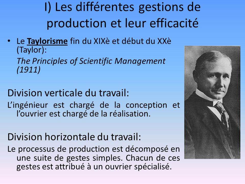 I) Les différentes gestions de production et leur efficacité