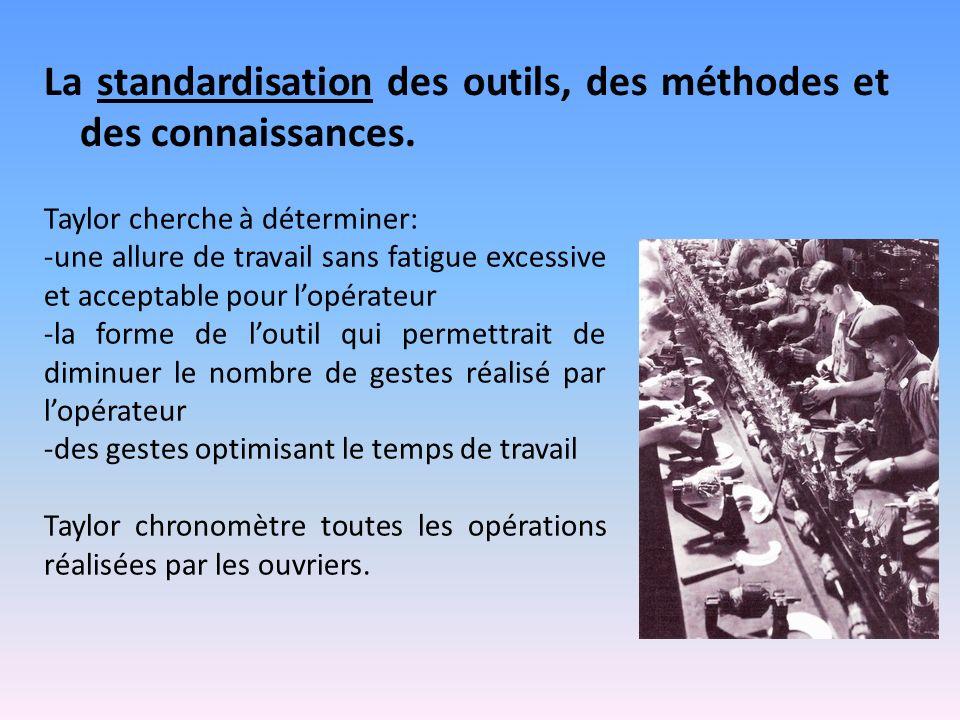 La standardisation des outils, des méthodes et des connaissances.