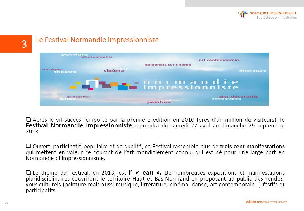 3 Le Festival Normandie Impressionniste