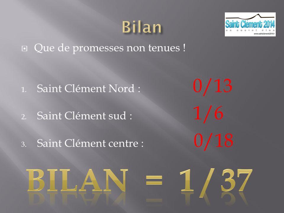 Bilan = 1 / 37 Bilan Que de promesses non tenues !
