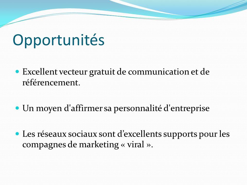 Opportunités Excellent vecteur gratuit de communication et de référencement. Un moyen d affirmer sa personnalité d entreprise.