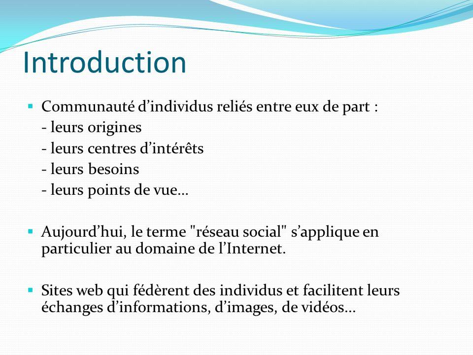 Introduction Communauté d'individus reliés entre eux de part :