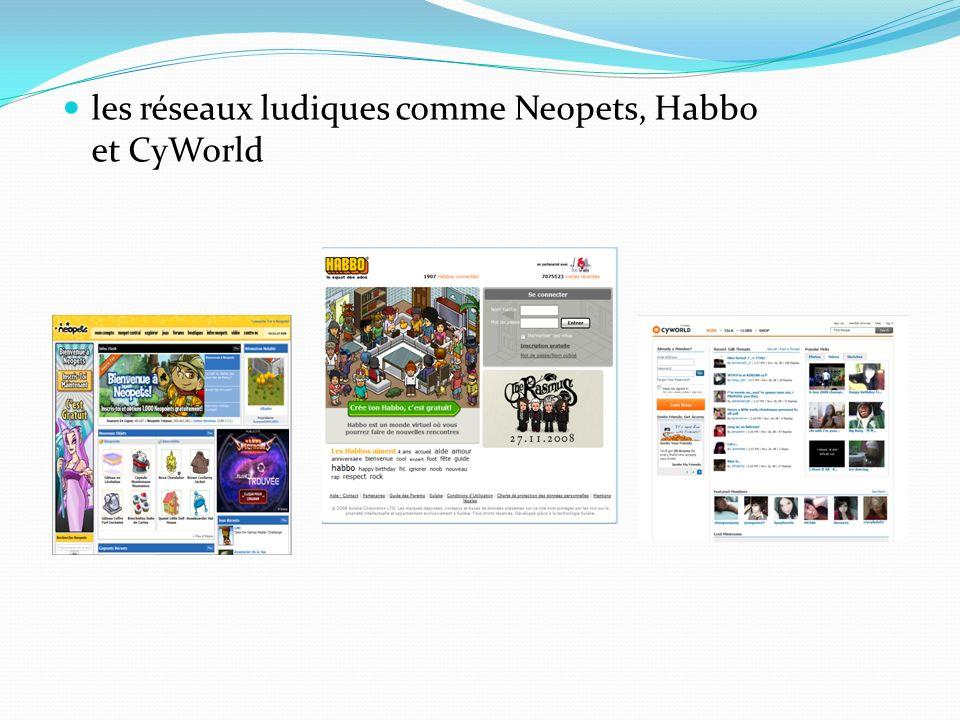 les réseaux ludiques comme Neopets, Habbo et CyWorld