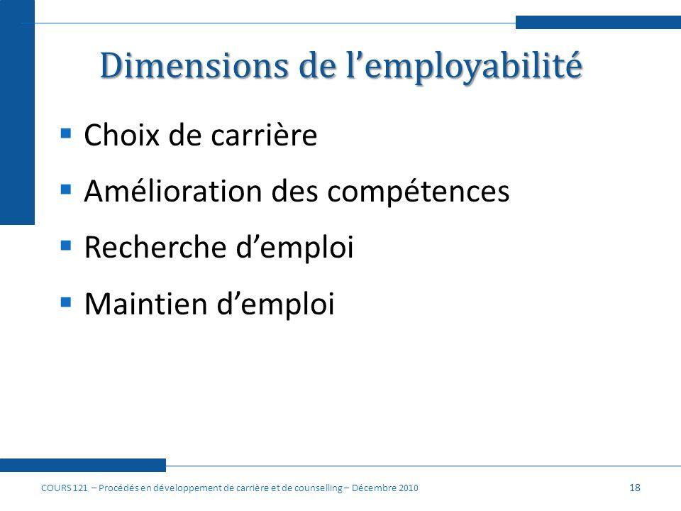 Dimensions de l'employabilité