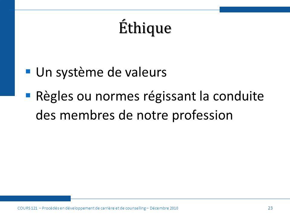 Éthique Un système de valeurs