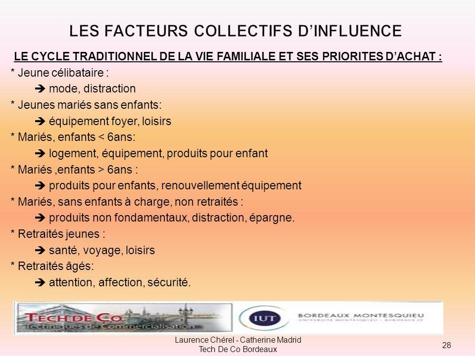 LES FACTEURS COLLECTIFS D'INFLUENCE