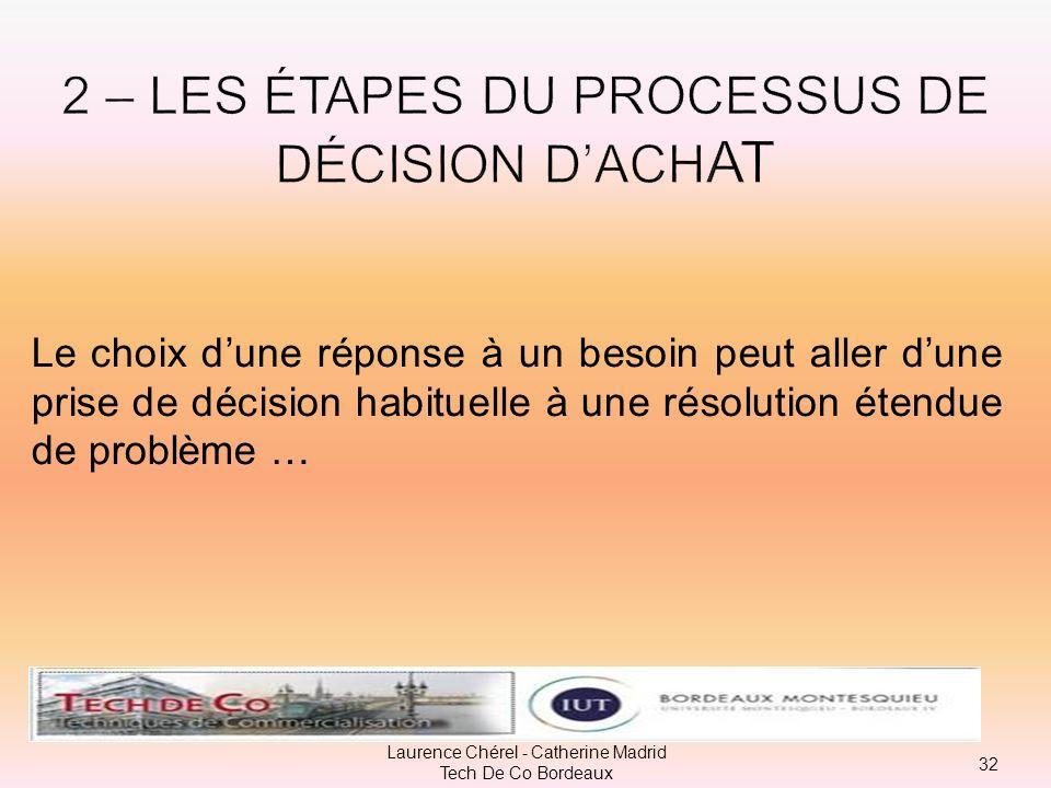 2 – Les étapes du processus de décision d'achat