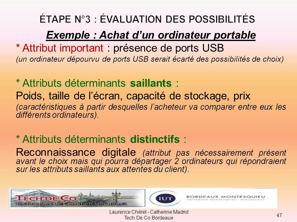 Étape n°3 : évaluation des possibilités