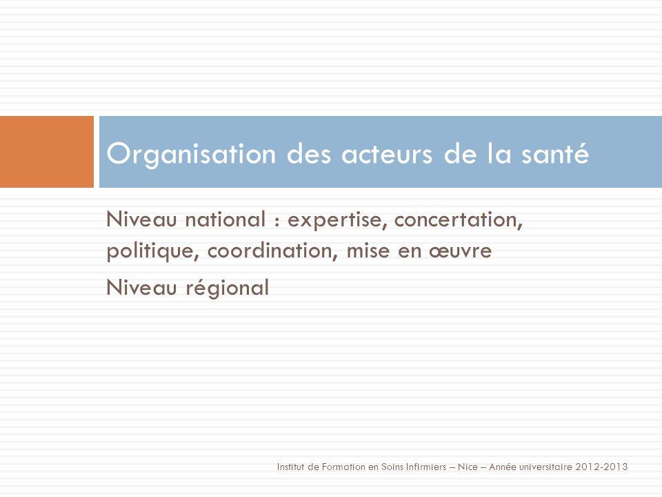 Organisation des acteurs de la santé