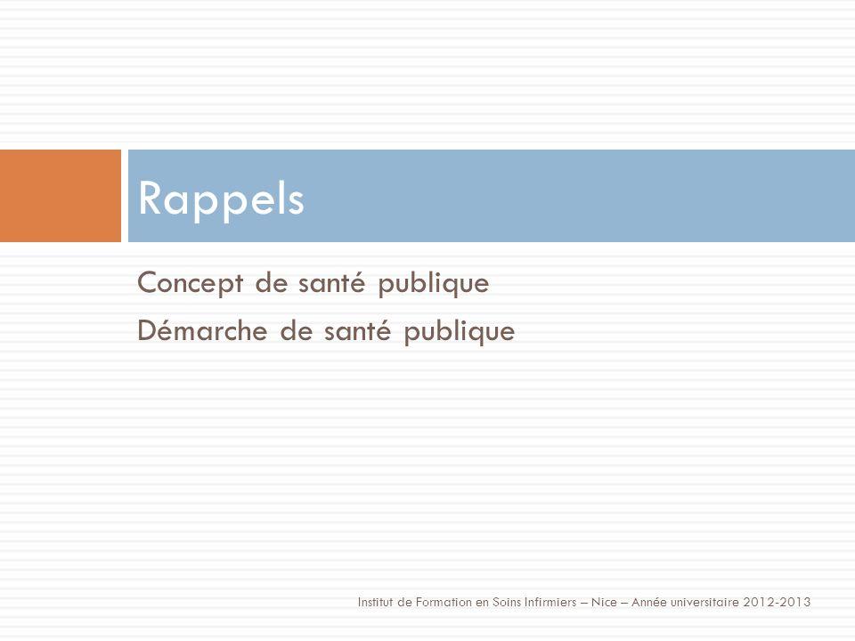 Rappels Concept de santé publique Démarche de santé publique