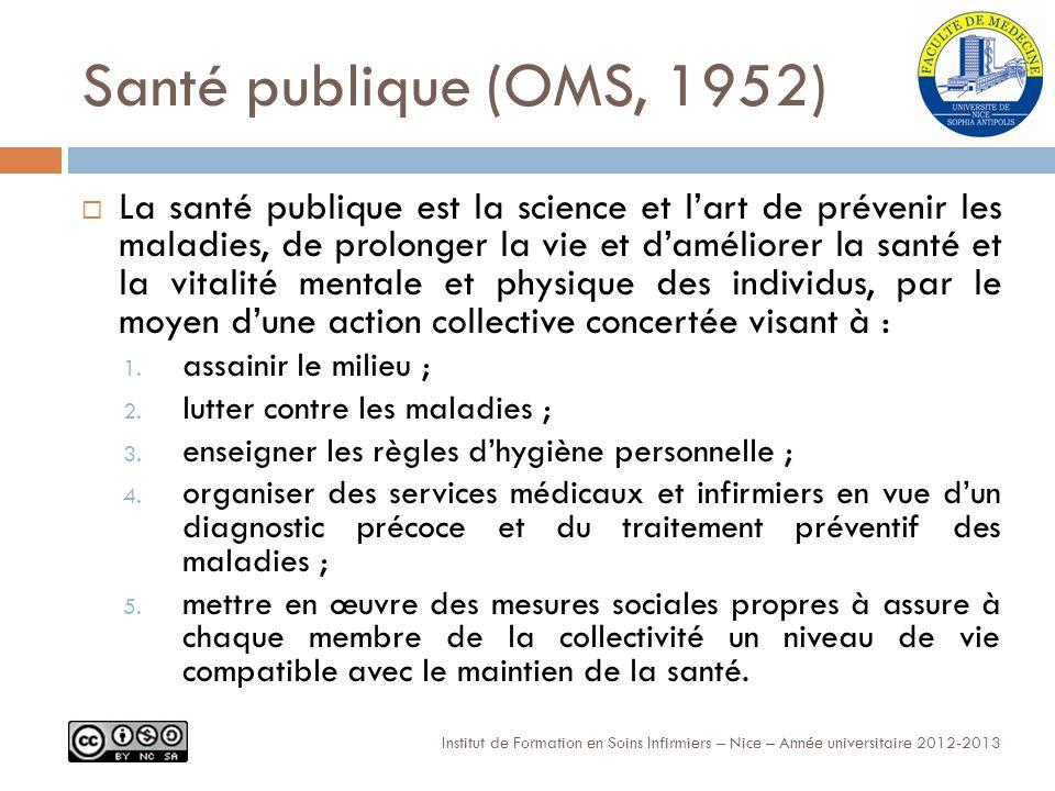 Santé publique (OMS, 1952)