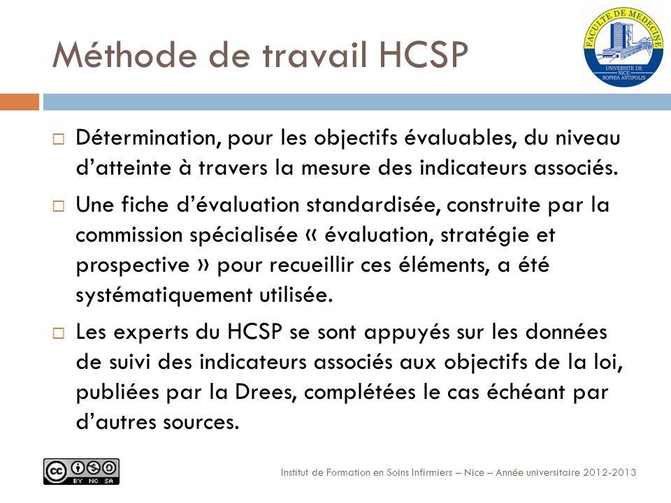 Méthode de travail HCSP