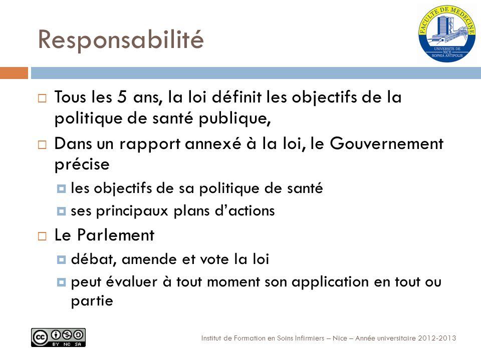 Responsabilité Tous les 5 ans, la loi définit les objectifs de la politique de santé publique,