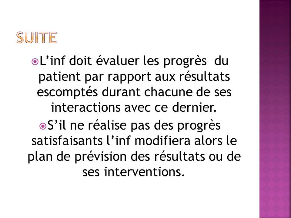 Suite L'inf doit évaluer les progrès du patient par rapport aux résultats escomptés durant chacune de ses interactions avec ce dernier.