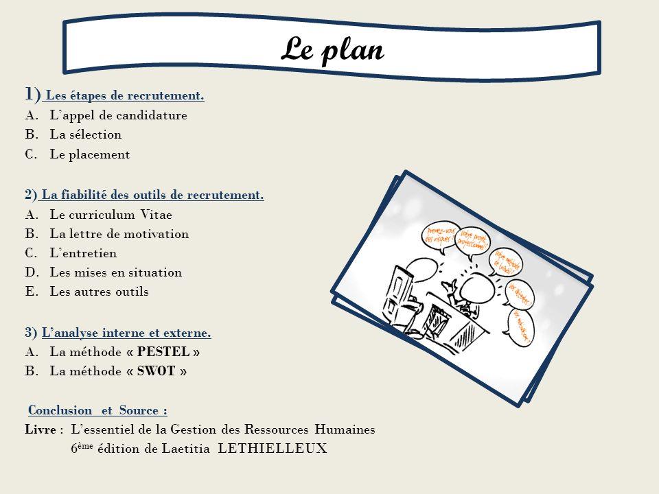 Le plan 1) Les étapes de recrutement. L'appel de candidature