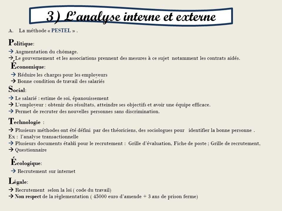 3) L'analyse interne et externe