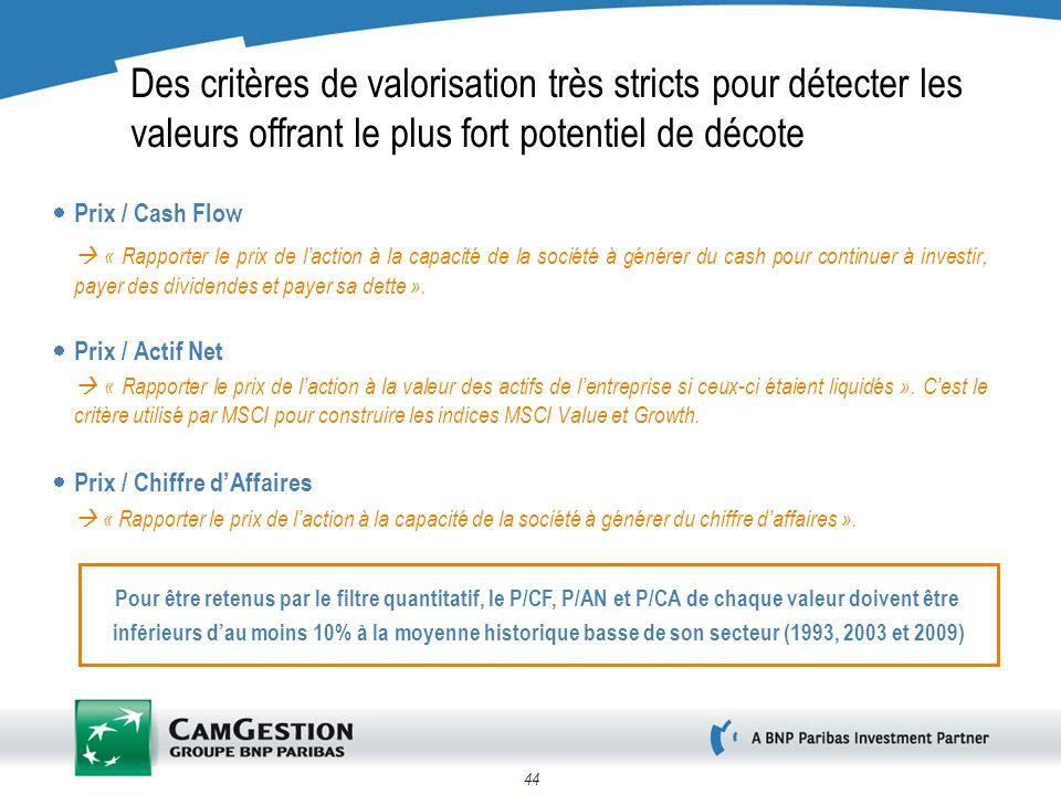 Des critères de valorisation très stricts pour détecter les valeurs offrant le plus fort potentiel de décote