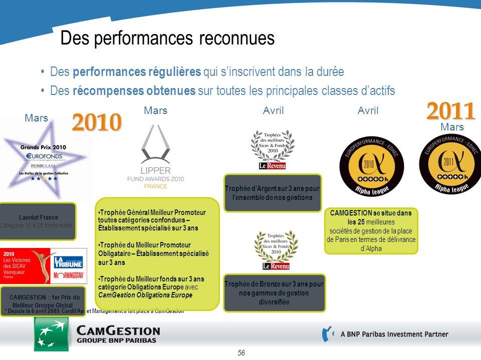 2011 2010 Des performances reconnues