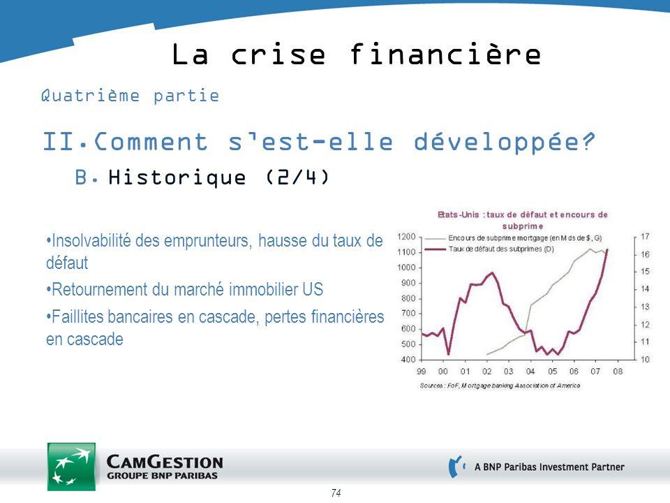 La crise financière Comment s'est-elle développée Historique (2/4)