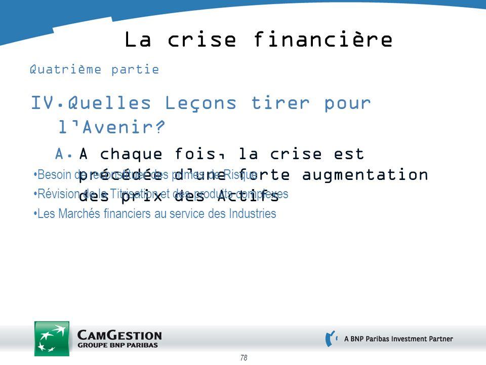 La crise financière Quelles Leçons tirer pour l'Avenir