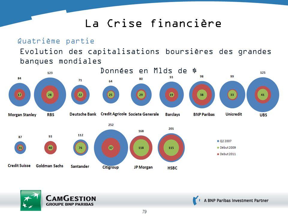 La Crise financière Quatrième partie