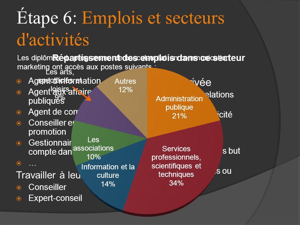 Étape 6: Emplois et secteurs d activités